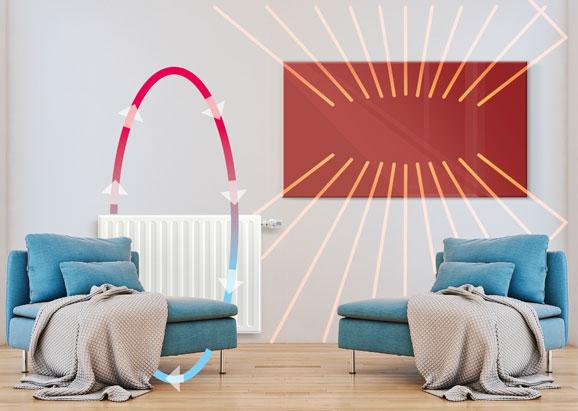 infrarot_prinzip